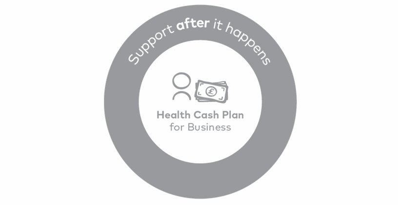 Health Cash Plan for Business