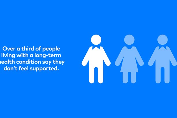 1 in 3 people with a long term illness say they don't feel supported